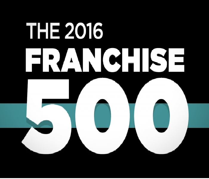2016 Top 10 Franchises of The Year Award!